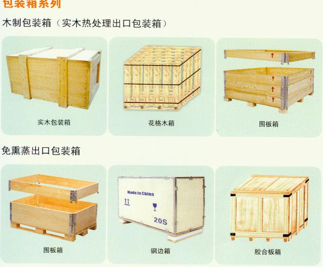 天津木箱 木制包装箱 木制品 产品图片信息 中国木材网 -天津木箱 木制