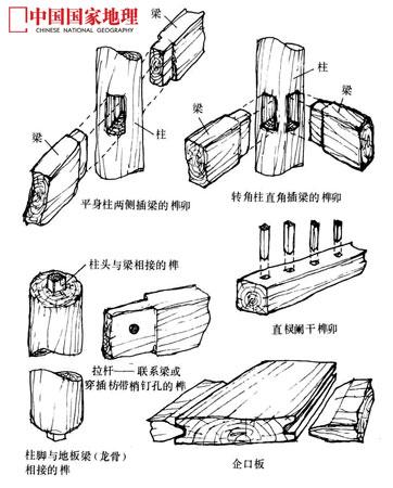榫卯结构种类图解